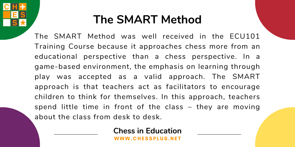 The-SMART-Method