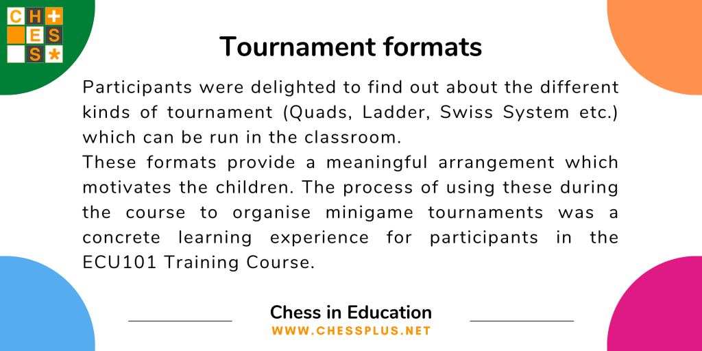 Tournament formats
