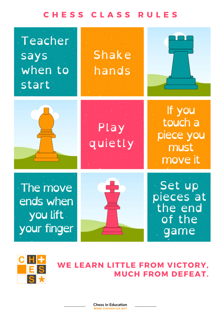 Chess-Class-Rules